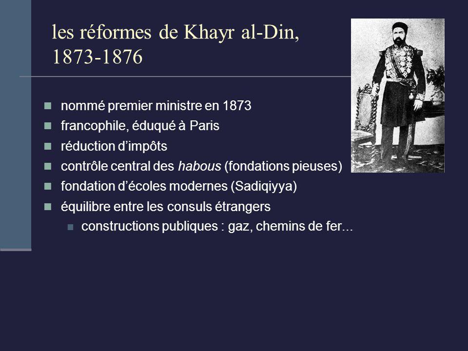 les réformes de Khayr al-Din, 1873-1876 nommé premier ministre en 1873 francophile, éduqué à Paris réduction dimpôts contrôle central des habous (fondations pieuses) fondation décoles modernes (Sadiqiyya) équilibre entre les consuls étrangers constructions publiques : gaz, chemins de fer...