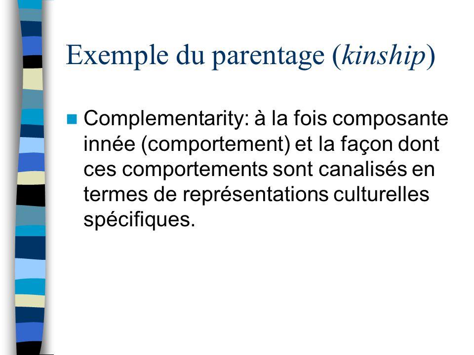 Exemple du parentage (kinship) Complementarity: à la fois composante innée (comportement) et la façon dont ces comportements sont canalisés en termes de représentations culturelles spécifiques.