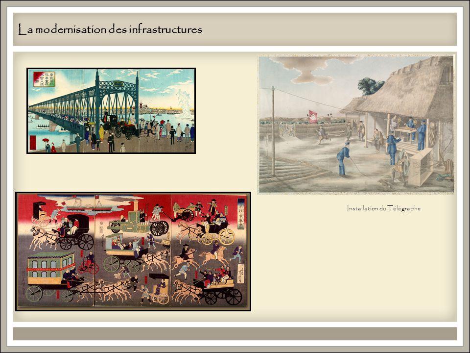 La modernisation des infrastructures Installation du Télégraphe
