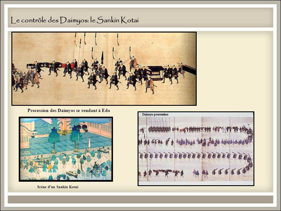 Le contrôle des Daimyos: le Sankin Kotai Scène dun Sankin Kotai Procession des Daimyos se rendant à Edo