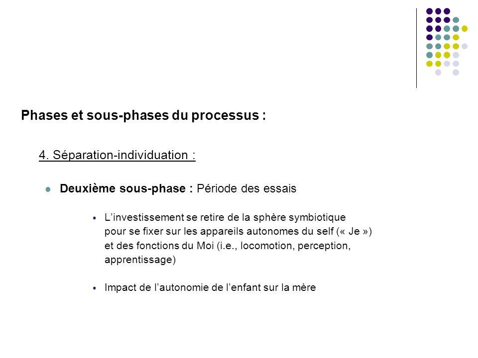 Phases et sous-phases du processus : 4. Séparation-individuation : Deuxième sous-phase : Période des essais Linvestissement se retire de la sphère sym