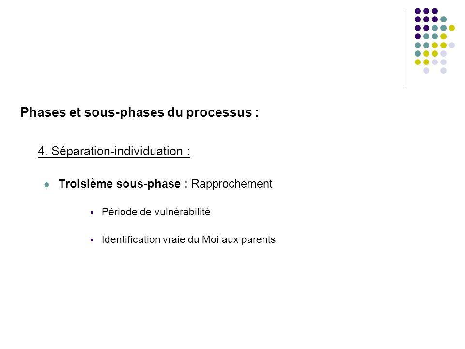 Phases et sous-phases du processus : 4. Séparation-individuation : Troisième sous-phase : Rapprochement Période de vulnérabilité Identification vraie