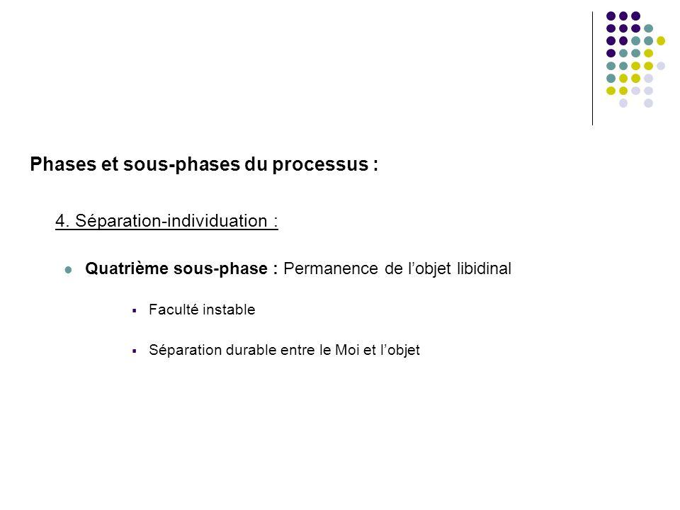 Phases et sous-phases du processus : 4. Séparation-individuation : Quatrième sous-phase : Permanence de lobjet libidinal Faculté instable Séparation d