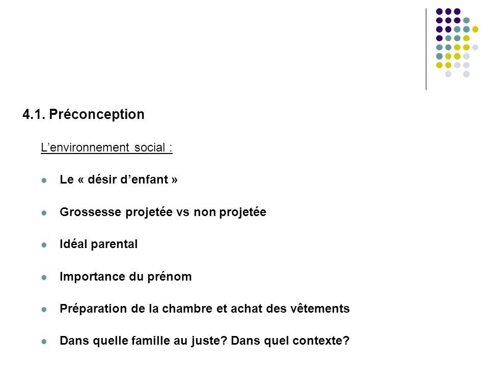 4.1. Préconception Lenvironnement social : Le « désir denfant » Grossesse projetée vs non projetée Idéal parental Importance du prénom Préparation de