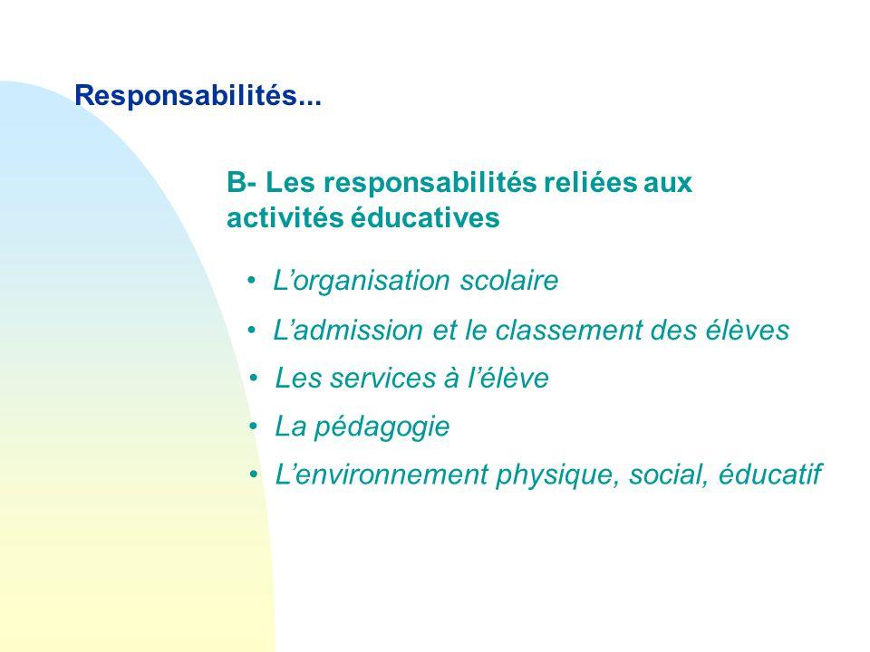 Responsabilités...