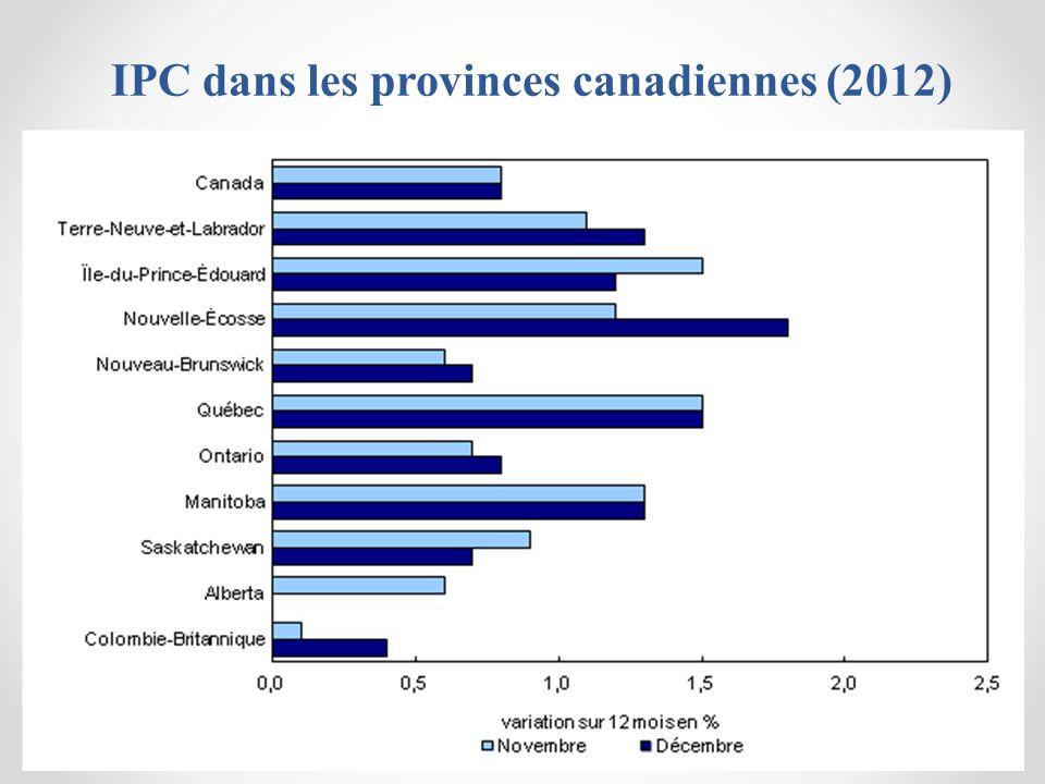 IPC dans les provinces canadiennes (2012)