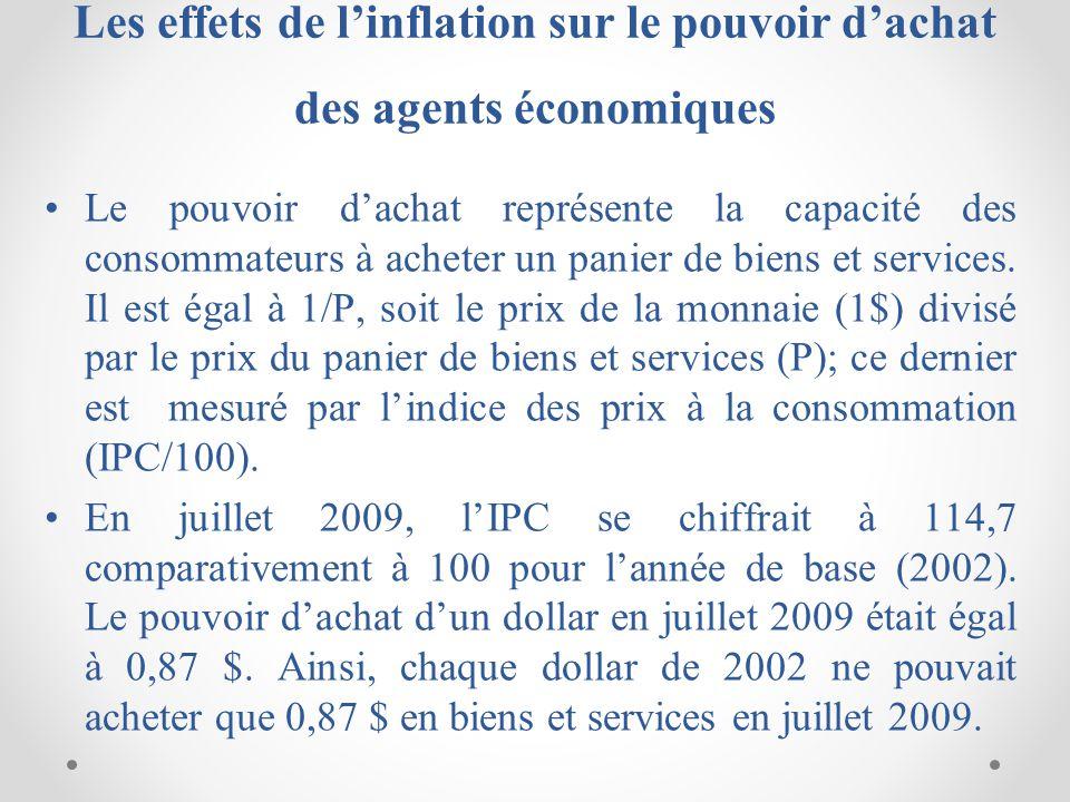Les effets de linflation sur le pouvoir dachat des agents économiques Le pouvoir dachat représente la capacité des consommateurs à acheter un panier de biens et services.