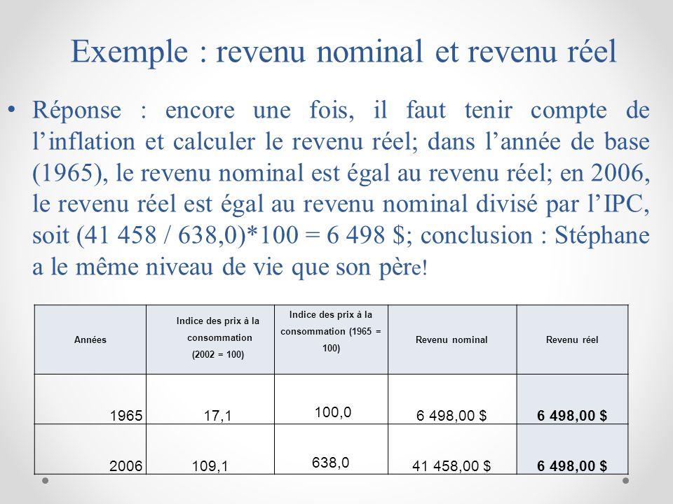 Exemple : revenu nominal et revenu réel Réponse : encore une fois, il faut tenir compte de linflation et calculer le revenu réel; dans lannée de base (1965), le revenu nominal est égal au revenu réel; en 2006, le revenu réel est égal au revenu nominal divisé par lIPC, soit (41 458 / 638,0)*100 = 6 498 $; conclusion : Stéphane a le même niveau de vie que son pèr e.