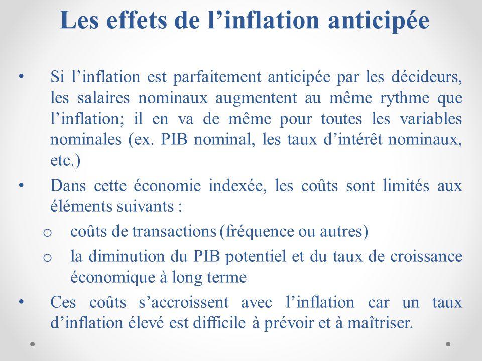 Les effets de linflation anticipée Si linflation est parfaitement anticipée par les décideurs, les salaires nominaux augmentent au même rythme que linflation; il en va de même pour toutes les variables nominales (ex.