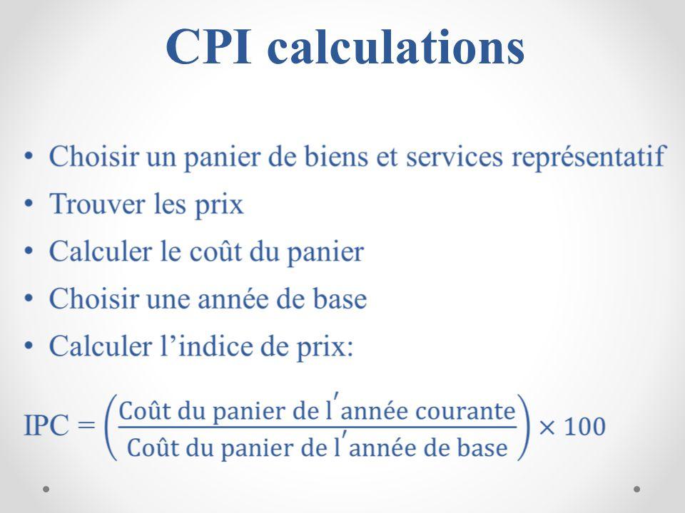 CPI calculations