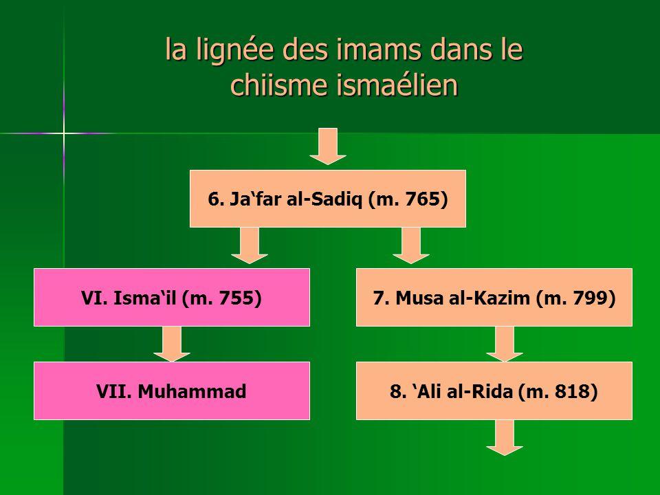 6.Jafar al-Sadiq (m. 765) 7. Musa al-Kazim (m. 799)VI.