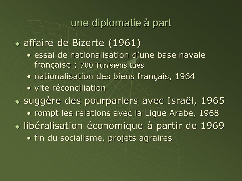 une diplomatie à part affaire de Bizerte (1961) affaire de Bizerte (1961) essai de nationalisation dune base navale française ; 700 Tunisiens tuésessa
