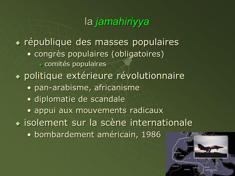 la jamahiriyya république des masses populaires république des masses populaires congrès populaires (obligatoires)congrès populaires (obligatoires) co