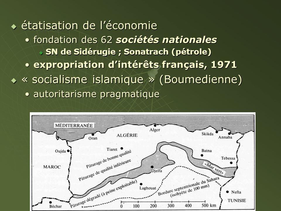 étatisation de léconomie étatisation de léconomie fondation des 62 sociétés nationalesfondation des 62 sociétés nationales SN de Sidérugie ; Sonatrach