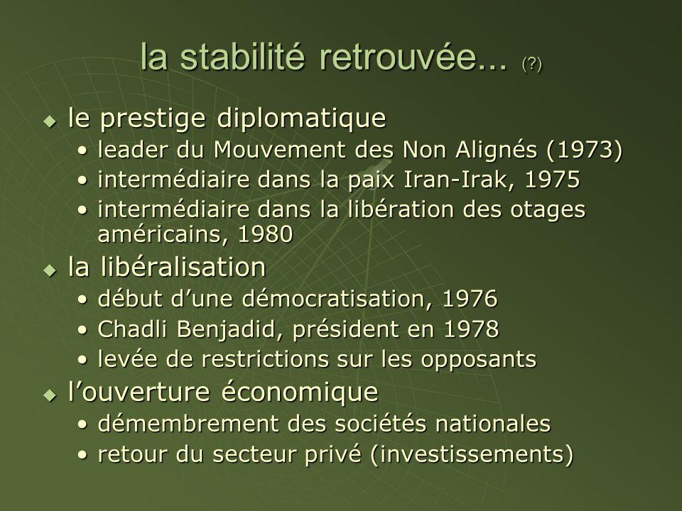 la stabilité retrouvée... (?) le prestige diplomatique le prestige diplomatique leader du Mouvement des Non Alignés (1973)leader du Mouvement des Non