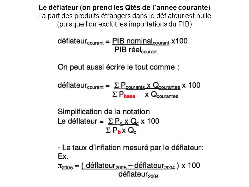 Le déflateur (on prend les Qtés de lannée courante) La part des produits étrangers dans le déflateur est nulle (puisque lon exclut les importations du PIB)