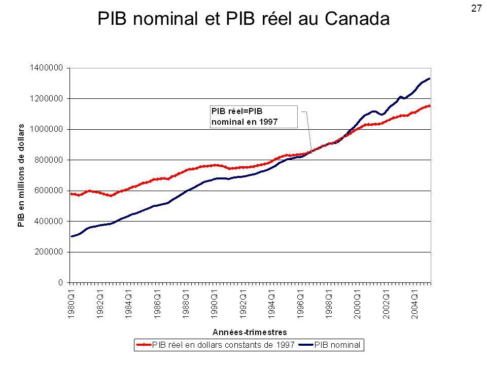 27 PIB nominal et PIB réel au Canada