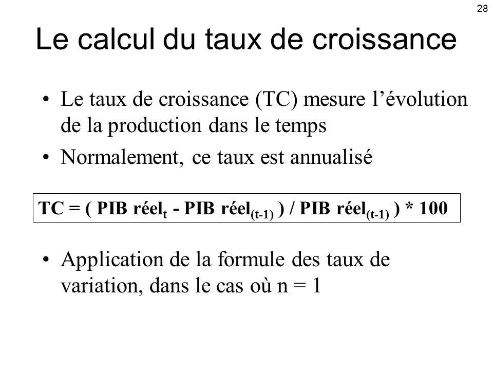 28 Le calcul du taux de croissance TC = ( PIB réel t - PIB réel (t-1) ) / PIB réel (t-1) ) * 100 Le taux de croissance (TC) mesure lévolution de la production dans le temps Normalement, ce taux est annualisé Application de la formule des taux de variation, dans le cas où n = 1