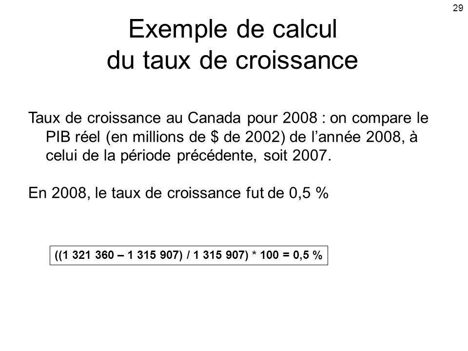 29 Exemple de calcul du taux de croissance ((1 321 360 – 1 315 907) / 1 315 907) * 100 = 0,5 % Taux de croissance au Canada pour 2008 : on compare le PIB réel (en millions de $ de 2002) de lannée 2008, à celui de la période précédente, soit 2007.