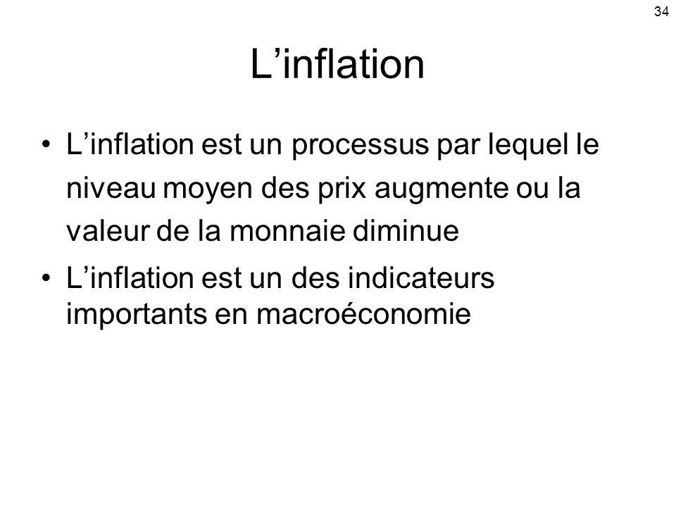 34 Linflation Linflation est un processus par lequel le niveau moyen des prix augmente ou la valeur de la monnaie diminue Linflation est un des indicateurs importants en macroéconomie