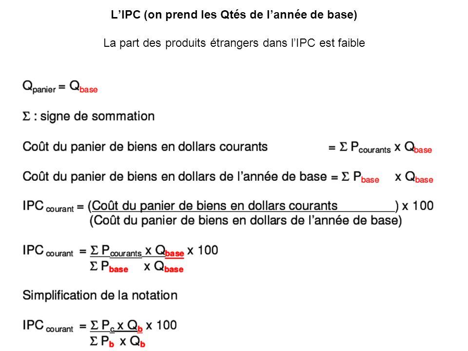 LIPC (on prend les Qtés de lannée de base) La part des produits étrangers dans lIPC est faible