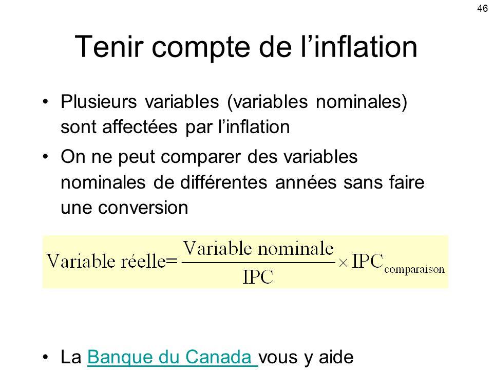 46 Tenir compte de linflation Plusieurs variables (variables nominales) sont affectées par linflation On ne peut comparer des variables nominales de différentes années sans faire une conversion La Banque du Canada vous y aideBanque du Canada