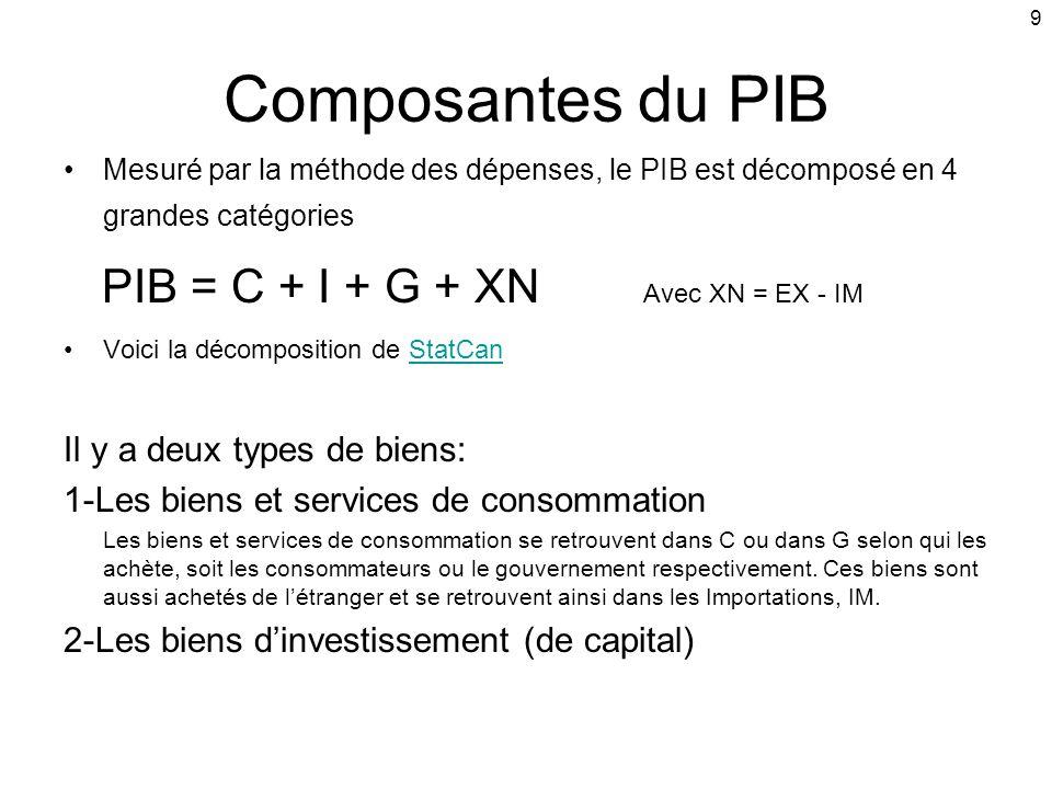 9 Composantes du PIB Mesuré par la méthode des dépenses, le PIB est décomposé en 4 grandes catégories PIB = C + I + G + XN Avec XN = EX - IM Voici la décomposition de StatCanStatCan Il y a deux types de biens: 1-Les biens et services de consommation Les biens et services de consommation se retrouvent dans C ou dans G selon qui les achète, soit les consommateurs ou le gouvernement respectivement.