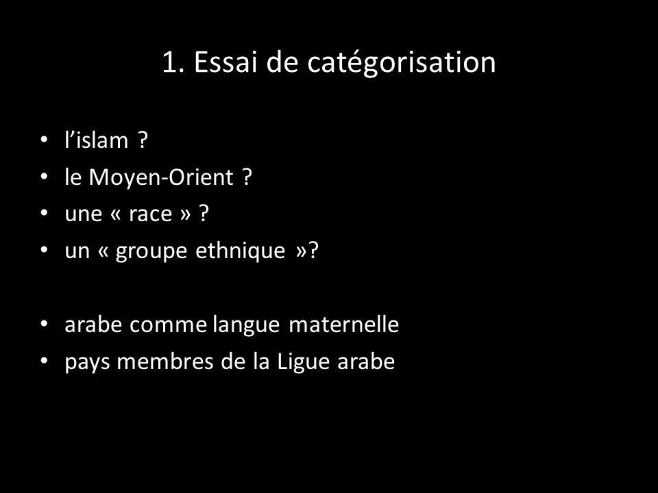 1. Essai de catégorisation lislam ? le Moyen-Orient ? une « race » ? un « groupe ethnique »? arabe comme langue maternelle pays membres de la Ligue ar