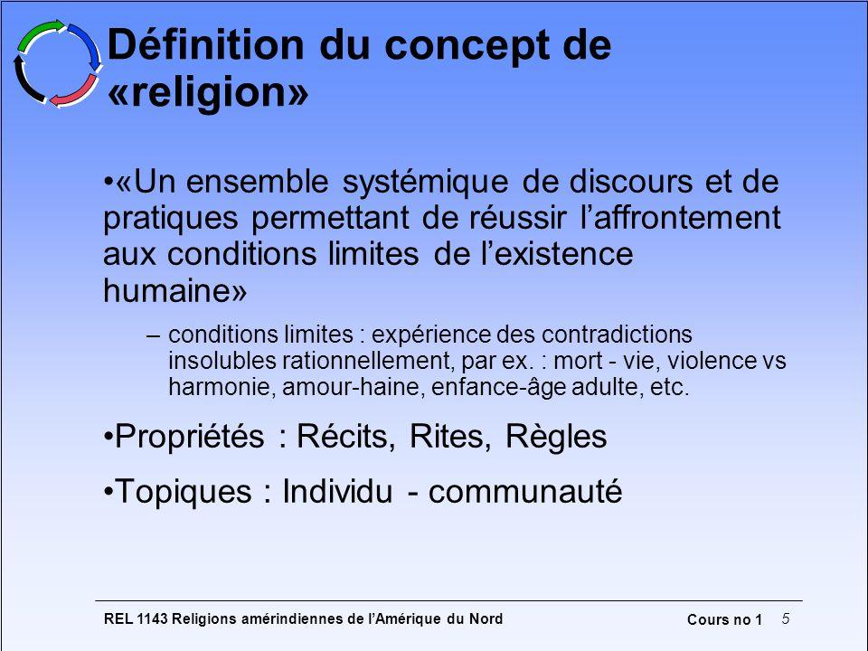 REL 1143 Religions amérindiennes de lAmérique du Nord5 Cours no 1 Définition du concept de «religion» «Un ensemble systémique de discours et de pratiq