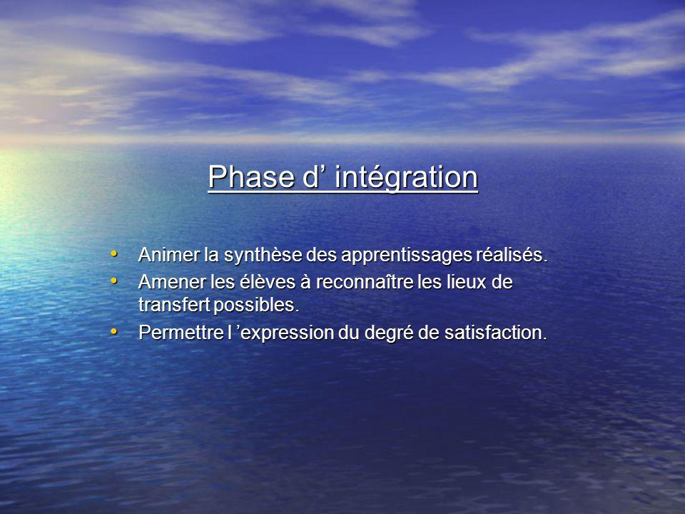 Phase d intégration Animer la synthèse des apprentissages réalisés. Animer la synthèse des apprentissages réalisés. Amener les élèves à reconnaître le