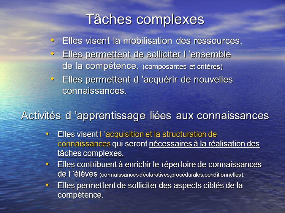 CDP 200515 Comparaison des trois façons de faire… Planification 1 (fermée) - Acquisition de connaissances; - Facile à gérer; - Très peu de choix; - Développement de compétences limité; - Peu complexe; - Pas de place à la différienciation.