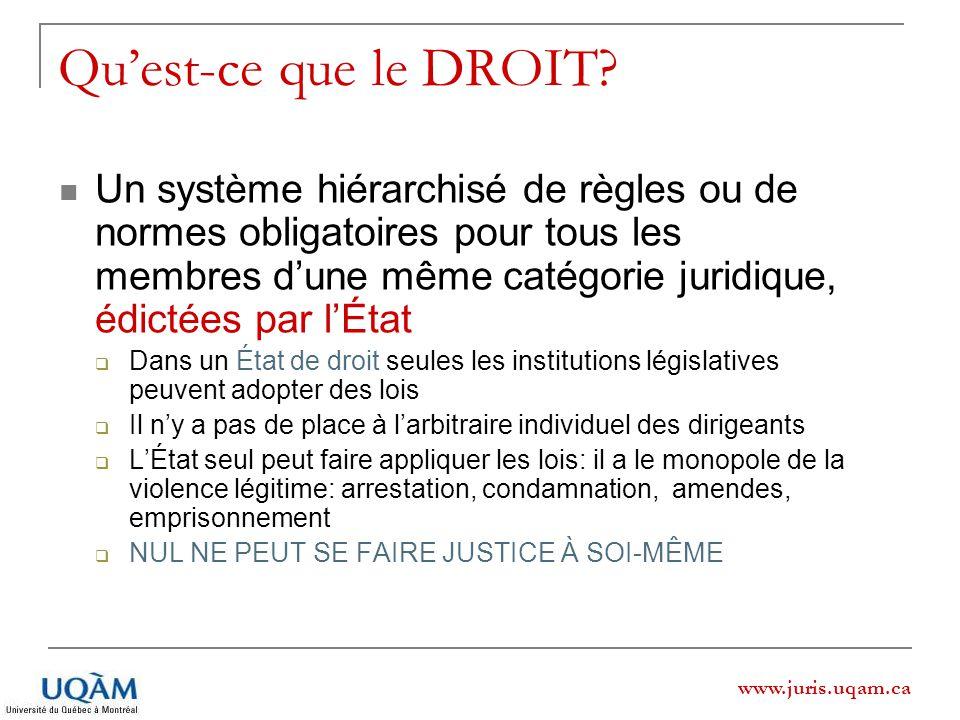 www.juris.uqam.ca Quest-ce que le DROIT? Un système hiérarchisé de règles ou de normes obligatoires pour tous les membres dune même catégorie juridiqu