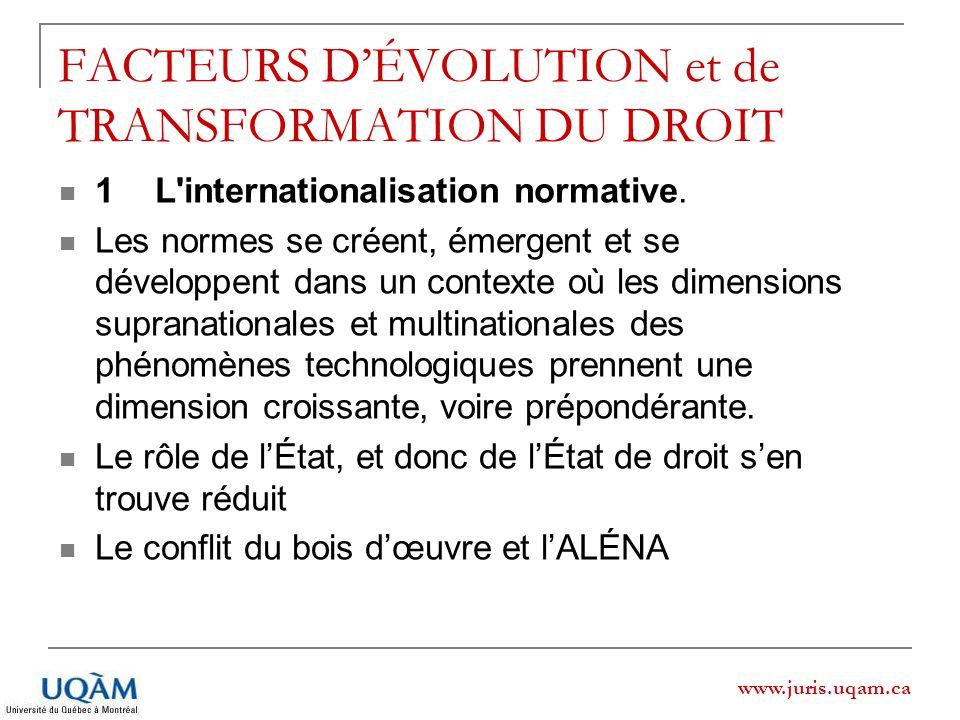 www.juris.uqam.ca FACTEURS DÉVOLUTION et de TRANSFORMATION DU DROIT 1L'internationalisation normative. Les normes se créent, émergent et se développen