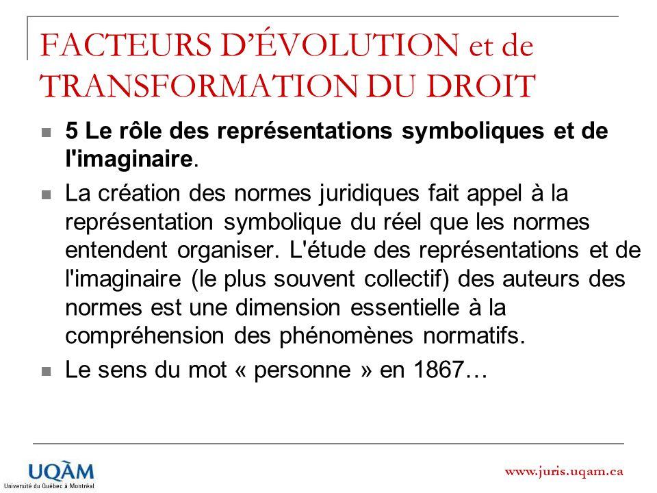 www.juris.uqam.ca FACTEURS DÉVOLUTION et de TRANSFORMATION DU DROIT 5 Le rôle des représentations symboliques et de l'imaginaire. La création des norm