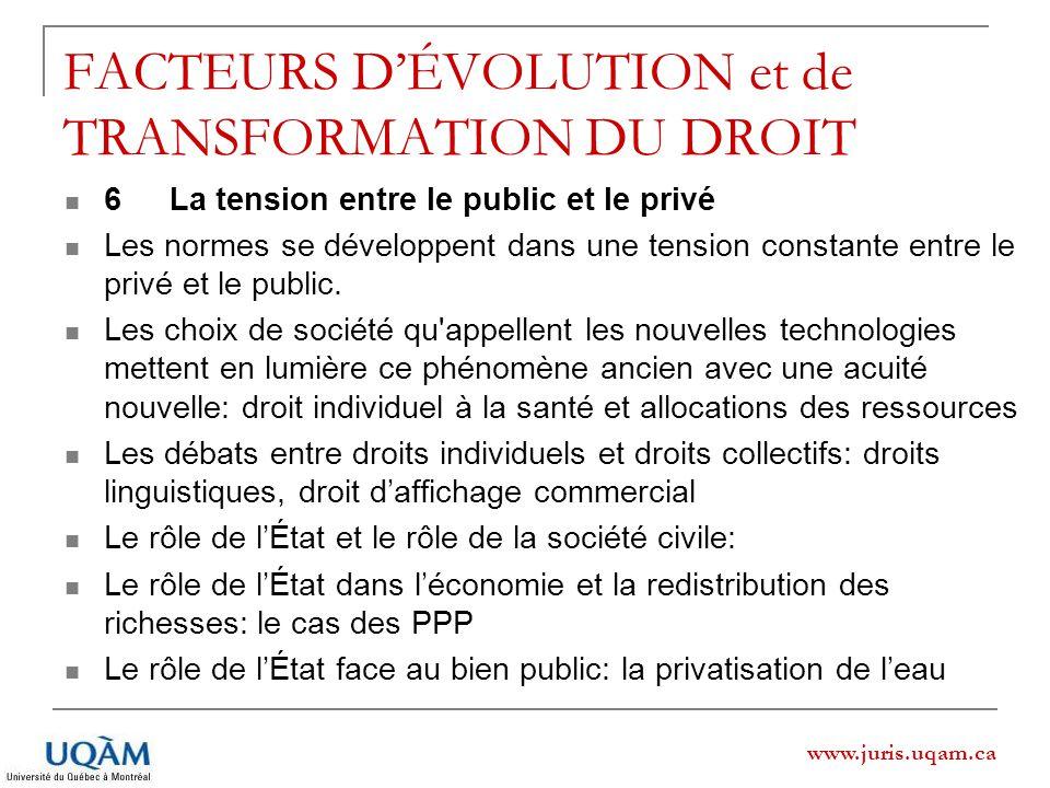 www.juris.uqam.ca FACTEURS DÉVOLUTION et de TRANSFORMATION DU DROIT 6La tension entre le public et le privé Les normes se développent dans une tension