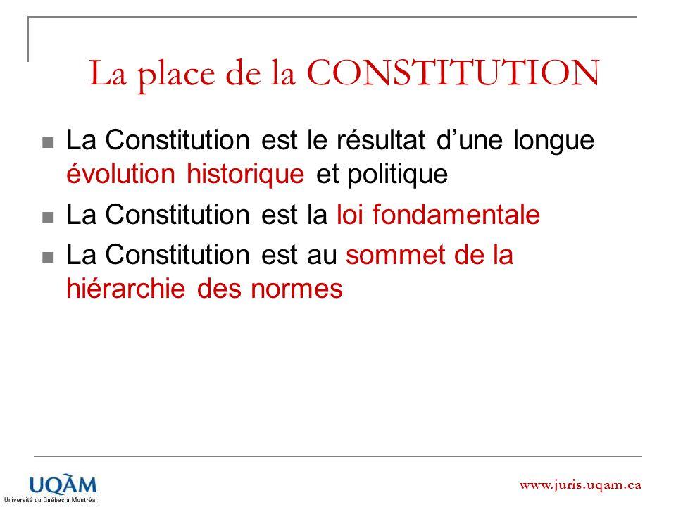 www.juris.uqam.ca La place de la CONSTITUTION La Constitution est le résultat dune longue évolution historique et politique La Constitution est la loi