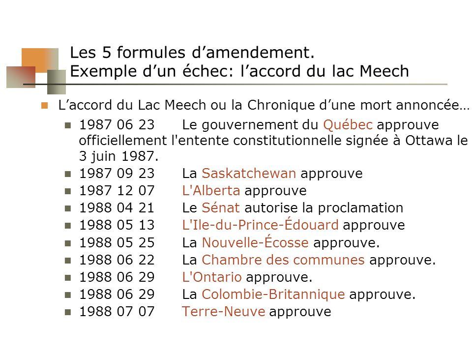 Les 5 formules damendement. Exemple dun échec: laccord du lac Meech Laccord du Lac Meech ou la Chronique dune mort annoncée… 1987 06 23Le gouvernement
