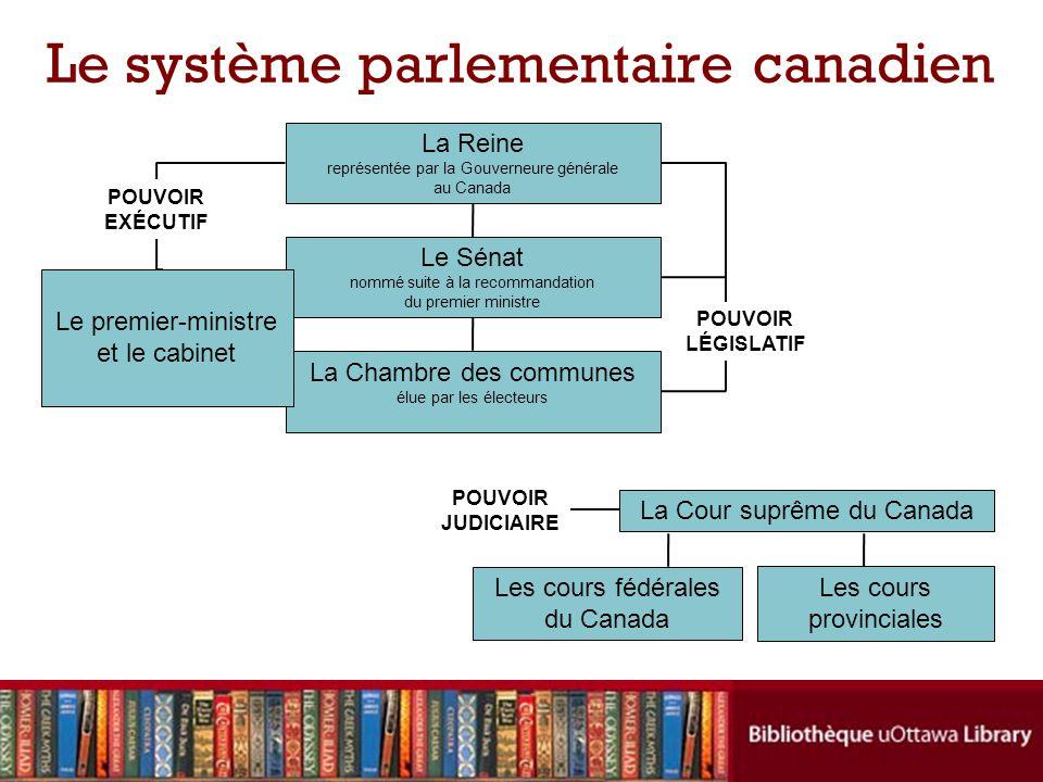 La Reine représentée par la Gouverneure générale au Canada POUVOIR EXÉCUTIF POUVOIR LÉGISLATIF Le Sénat nommé suite à la recommandation du premier min