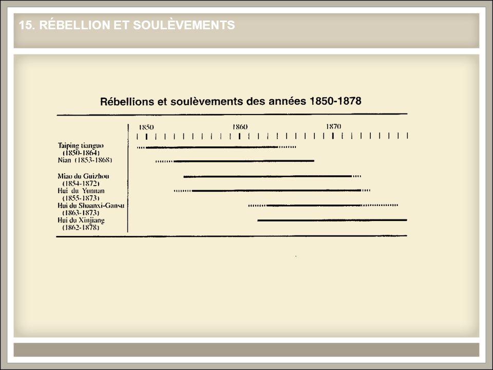 15. RÉBELLION ET SOULÈVEMENTS