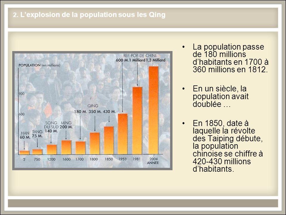 La population passe de 180 millions dhabitants en 1700 à 360 millions en 1812. En un siècle, la population avait doublée … En 1850, date à laquelle la