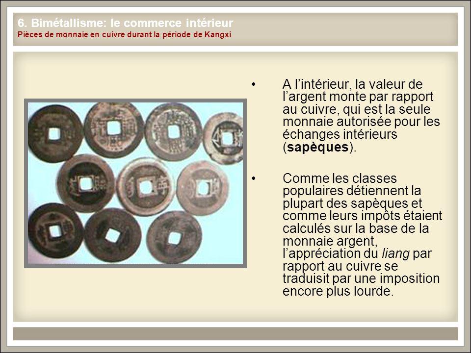 A lintérieur, la valeur de largent monte par rapport au cuivre, qui est la seule monnaie autorisée pour les échanges intérieurs (sapèques). Comme les