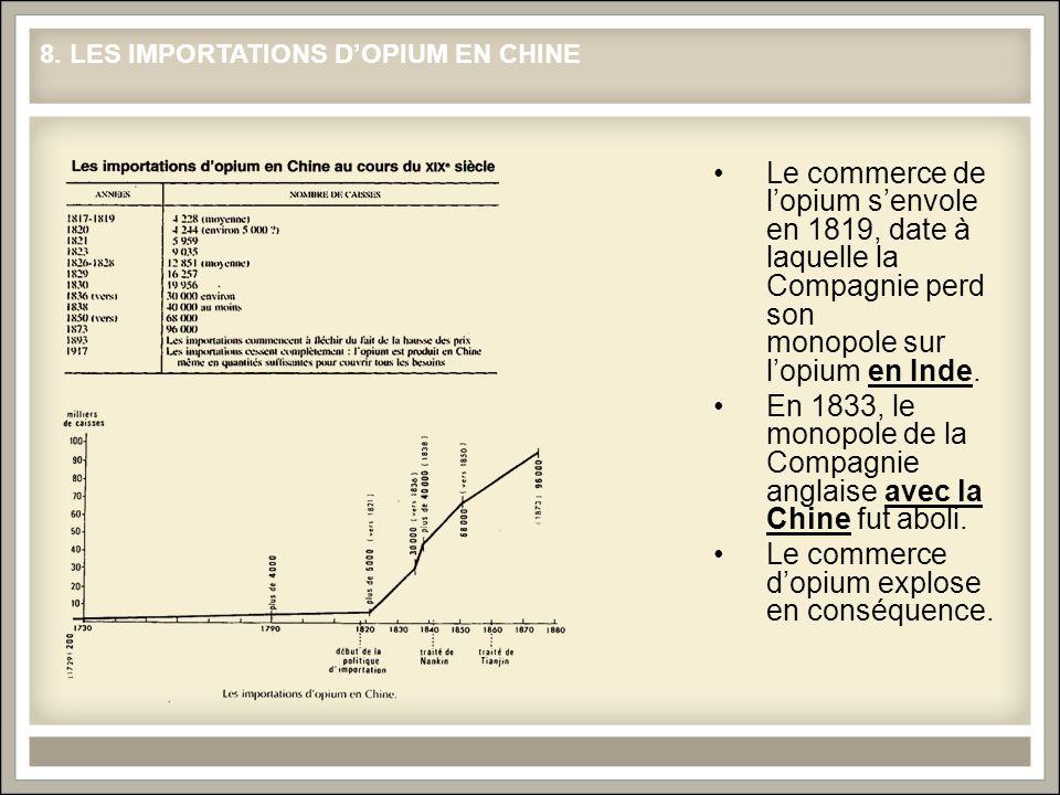 Le commerce de lopium senvole en 1819, date à laquelle la Compagnie perd son monopole sur lopium en Inde. En 1833, le monopole de la Compagnie anglais