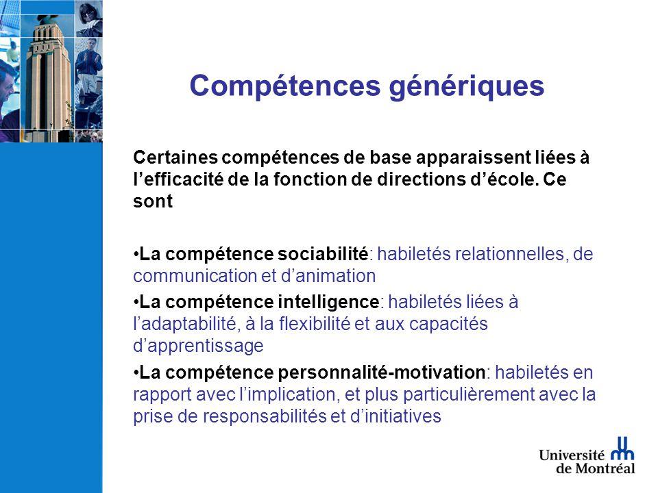 Compétences génériques Certaines compétences de base apparaissent liées à lefficacité de la fonction de directions décole. Ce sont La compétence socia