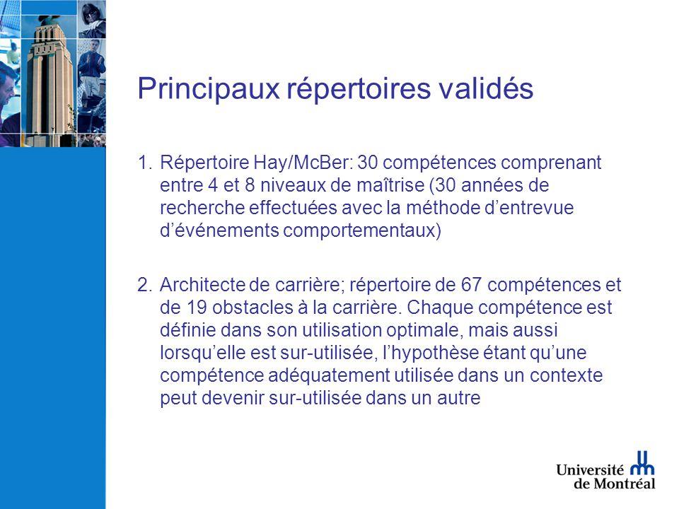 Principaux répertoires validés 1.Répertoire Hay/McBer: 30 compétences comprenant entre 4 et 8 niveaux de maîtrise (30 années de recherche effectuées a