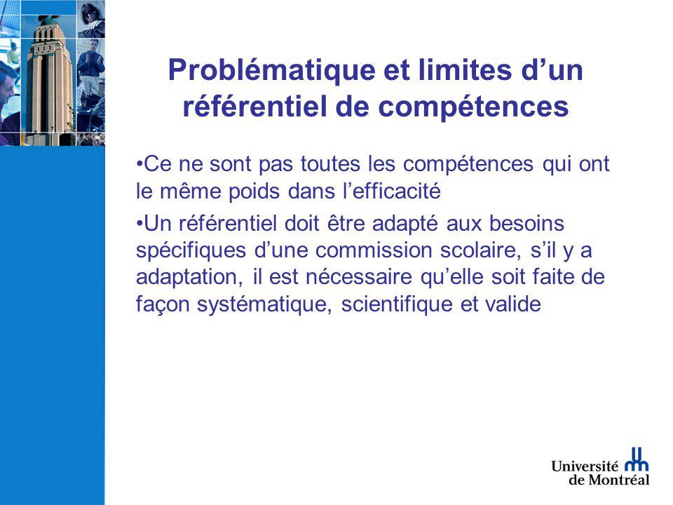 Problématique et limites dun référentiel de compétences Ce ne sont pas toutes les compétences qui ont le même poids dans lefficacité Un référentiel do