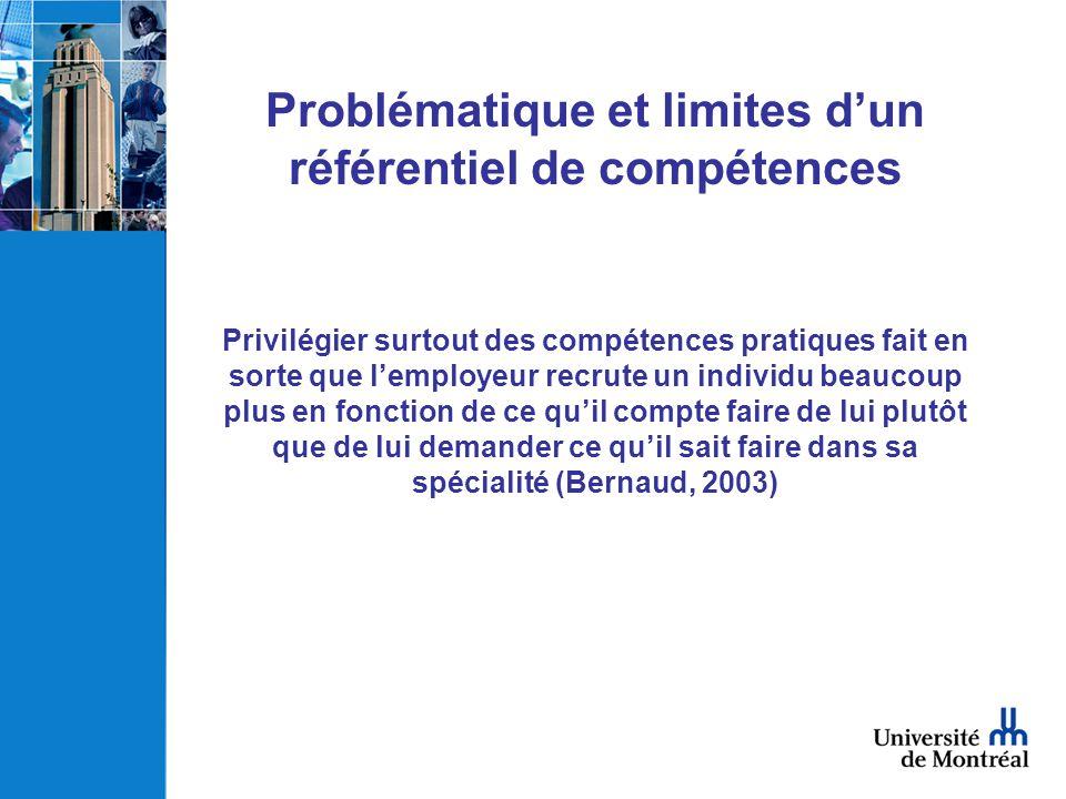 Problématique et limites dun référentiel de compétences Privilégier surtout des compétences pratiques fait en sorte que lemployeur recrute un individu