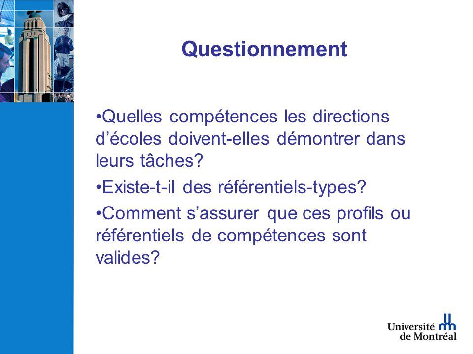 Questionnement Quelles compétences les directions décoles doivent-elles démontrer dans leurs tâches? Existe-t-il des référentiels-types? Comment sassu
