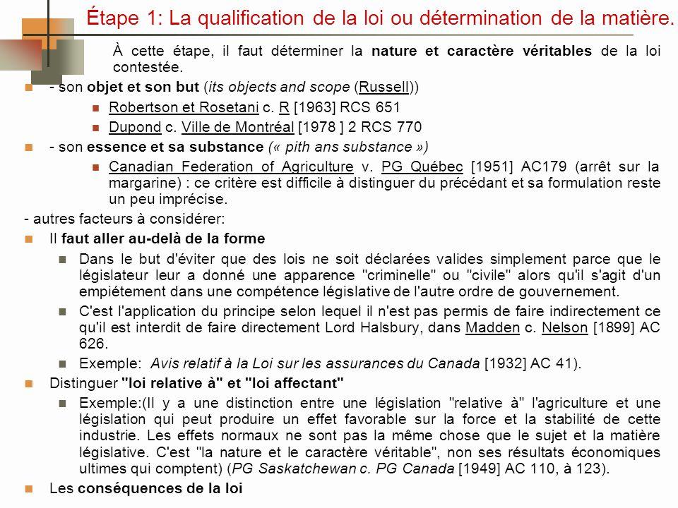 Étape 1: La qualification de la loi ou détermination de la matière.