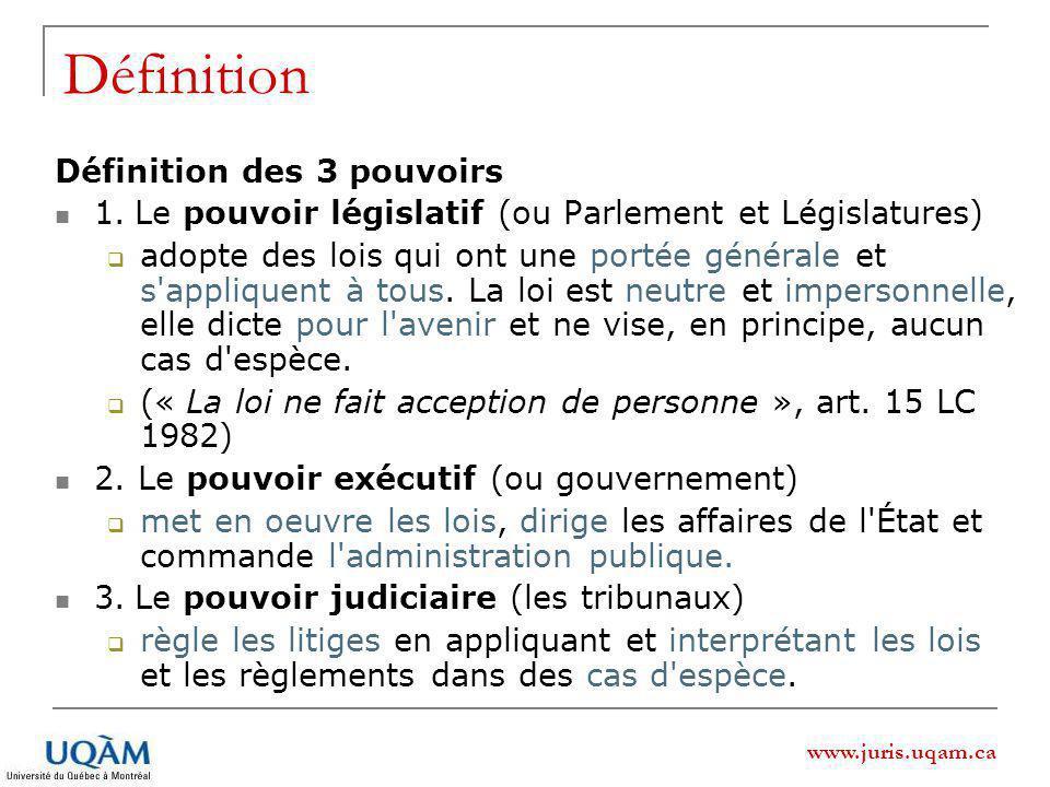 www.juris.uqam.ca Lorigine de nombreuses règles applicables au pouvoir législatif ne se trouvent pas dans la constitution écrite.