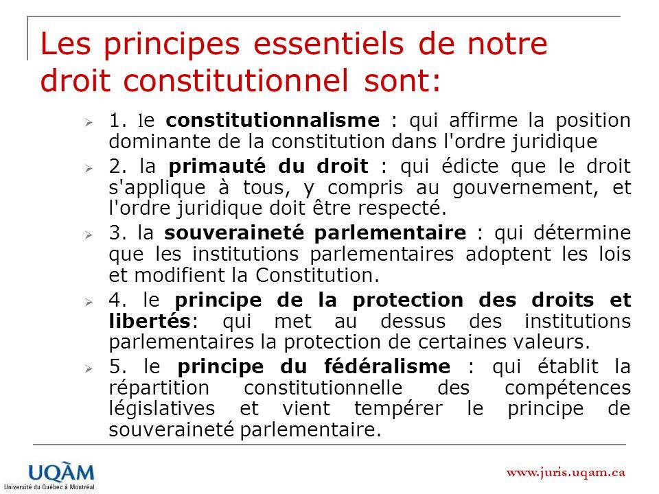 www.juris.uqam.ca Les principes essentiels de notre droit constitutionnel sont: 1. l e constitutionnalisme : qui affirme la position dominante de la c